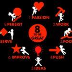 مدیریت خود و استراتژی فردی برای موفقیت